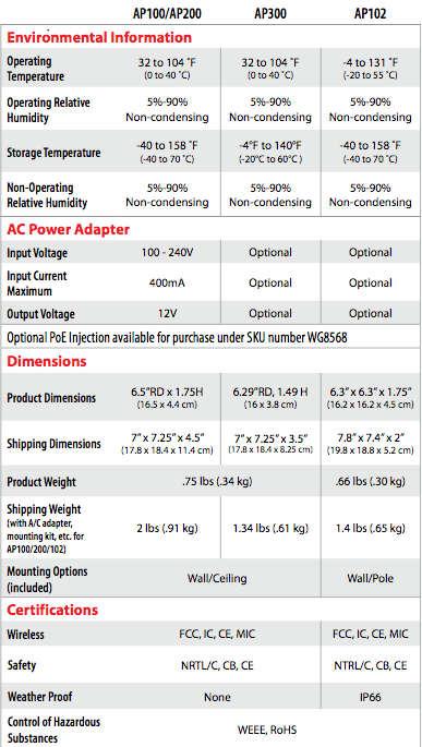 tabela nr 2 ze specyfikacją techniczną