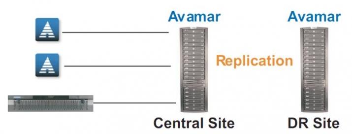 avmar dla oddziałów firm