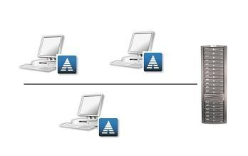 avmar dla komputerów stacjonarnych i przenośnych
