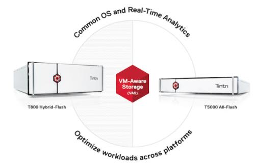 Prezentacja Tintri - 5 rzeczy, które można zrobić tylko z VM-Aware Storage (VAS)