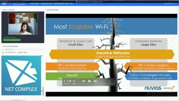Prezentacja Aerohive – bezpieczna i skalowalna sieć WiFi