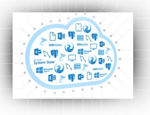Xopero Cloud Backup - bezpieczna kopia zapasowa Twoich danych