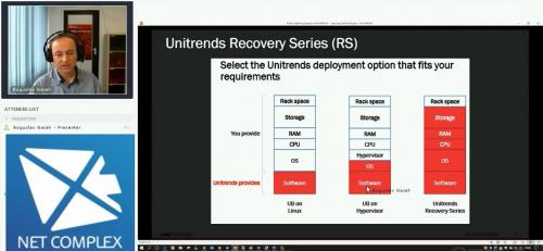 Czym jest Unitrends Backup?