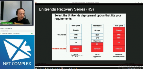 Twój backup i odzyskiwanie z Unitrends