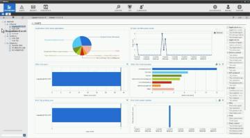 Webinarium: Safetica DLP - ochrona przed wyciekiem danych z rodziny ESET Technology Alliance