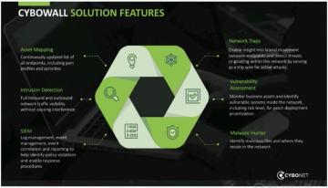 Webinarium: Cybowall - inteligentna analiza ruchu w sieci i wielowymiarowa ochrona przed zagrożeniam