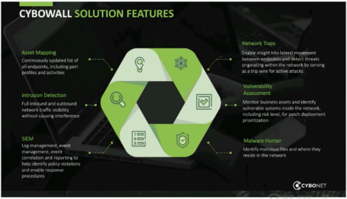 Cybowall - inteligentna analiza ruchu w sieci i wielowymiarowa ochrona przed zagrożeniam