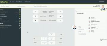8MAN - uprawnienia użytkowników Twojej sieci pod kontrolą