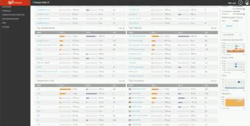 Webinarium: WatchGuard - konsola i zarządzanie. Poznaj funkcjonalności rozwiązań UTM