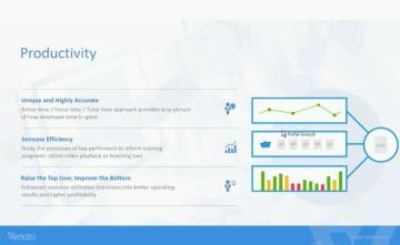 Veriato - wgląd w aktywność użytkowników pozwala wykryć luki w zabezpieczeniach