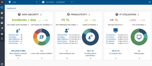 Webinarium: Safetica DLP - produkt do ochrony danych z rodziny ESET Technology Alliance