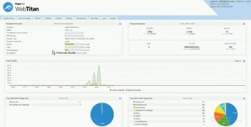 Webinarium: Ochrona przed zagrożeniami płynącymi z sieci - SpamTitan i WebTitan