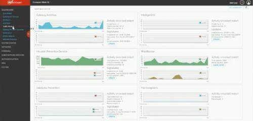 Webinarium: WatchGuard: tajniki skutecznej ochrony na brzegu sieci