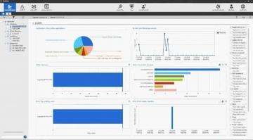 Safetica DLP - kontrola nad przepływem firmowych danych