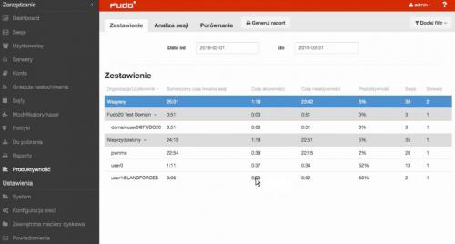 Webinarium: Kontrola najwyższym stopniem zaufania - Fudo Security