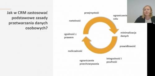 Webinarium: Wdrożenie wytycznych RODO na przykładzie systemu CRM - Onwelo