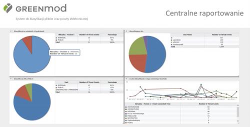 Webinarium: Dlaczego klasyfikować dane? - GREENmod