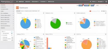 Webinarium: Poznaj kluczowe polityki zapobiegania wyciekom danych z rozwiązaniem Hyprovision DLP