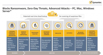 Webinarium: Symantec Endpoint Protection Cloud – benefity z rozwiązania chmurowego