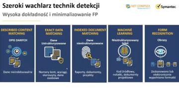 Webinarium: Metody detekcji zagrożeń i identyfikacja błędów z rozwiązaniem Symantec DLP