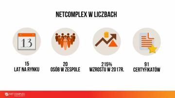 Webinarium: Razem zdziałamy więcej - Bezpieczeństwo IT, które się opłaca